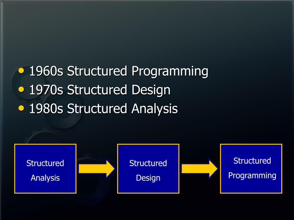1960s Structured Programming