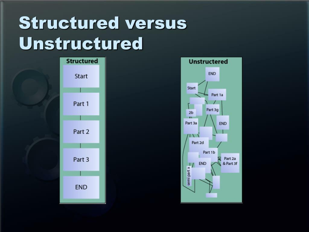 Structured versus Unstructured