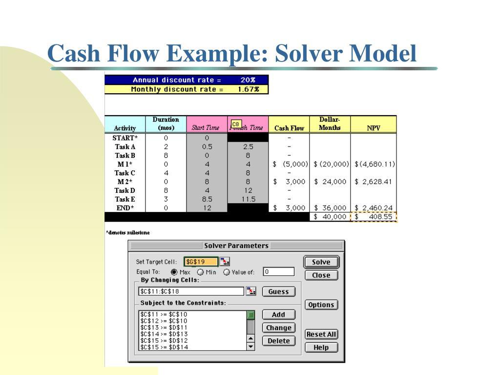 Cash Flow Example: Solver Model