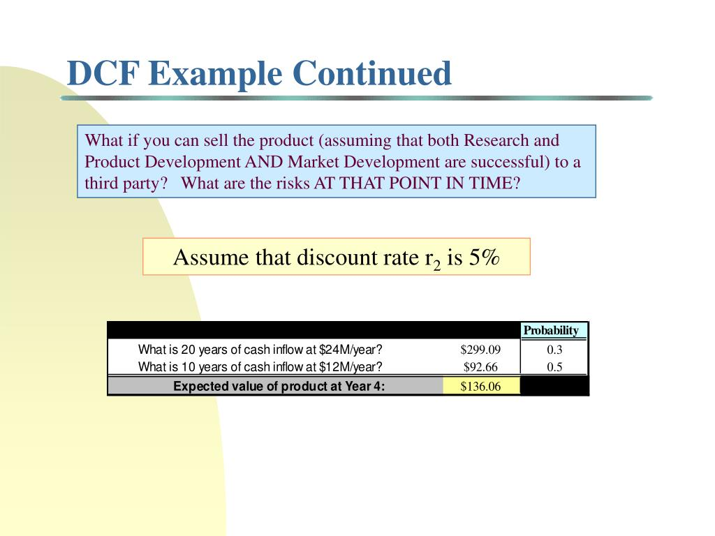 DCF Example Continued