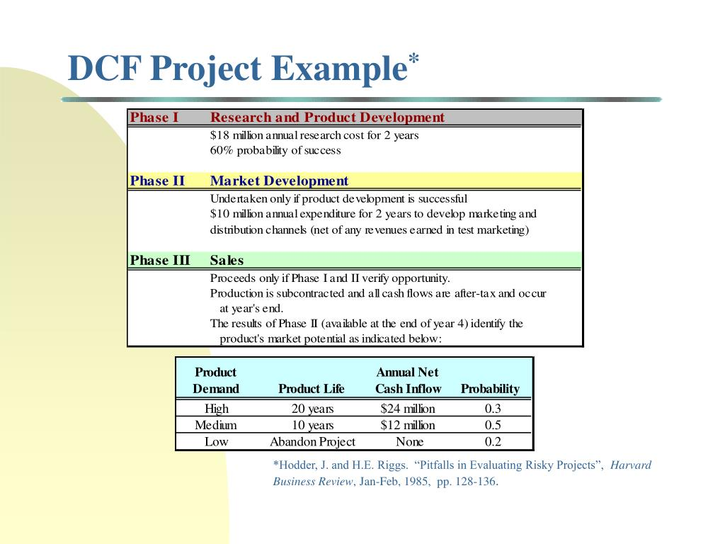 DCF Project Example