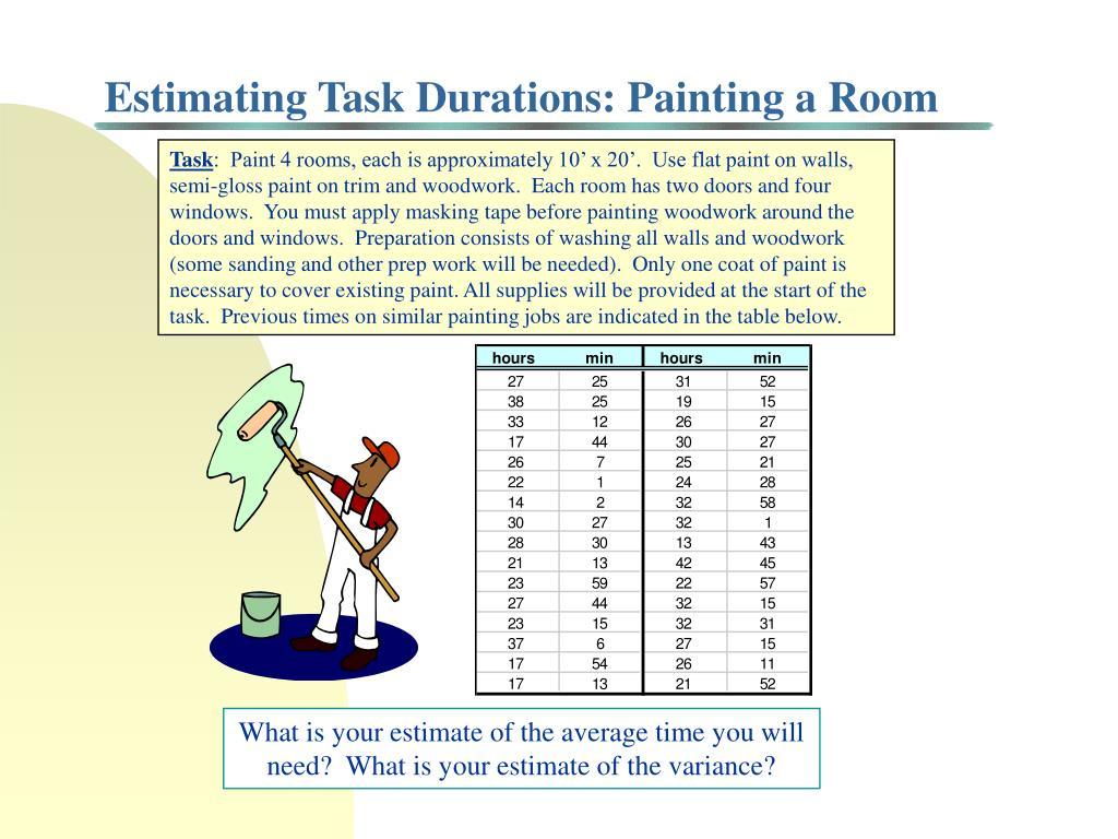 Estimating Task Durations: Painting a Room