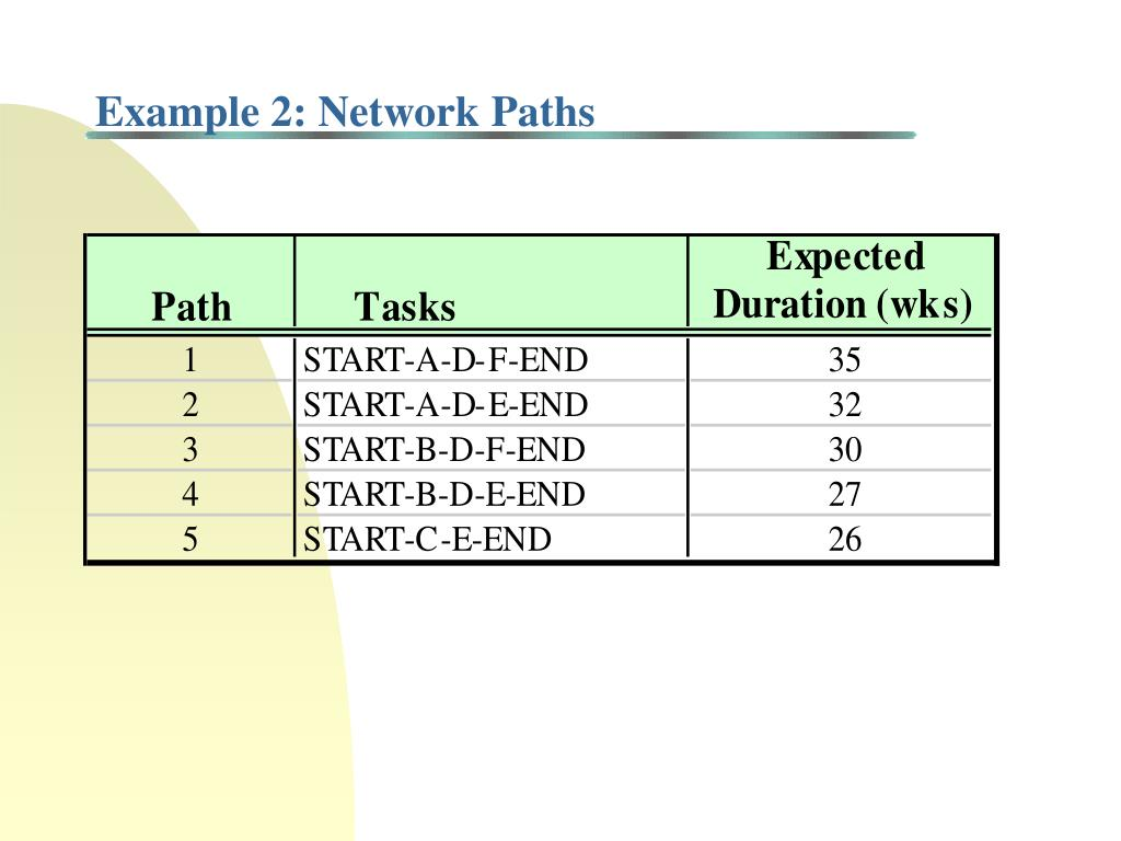 Example 2: Network Paths