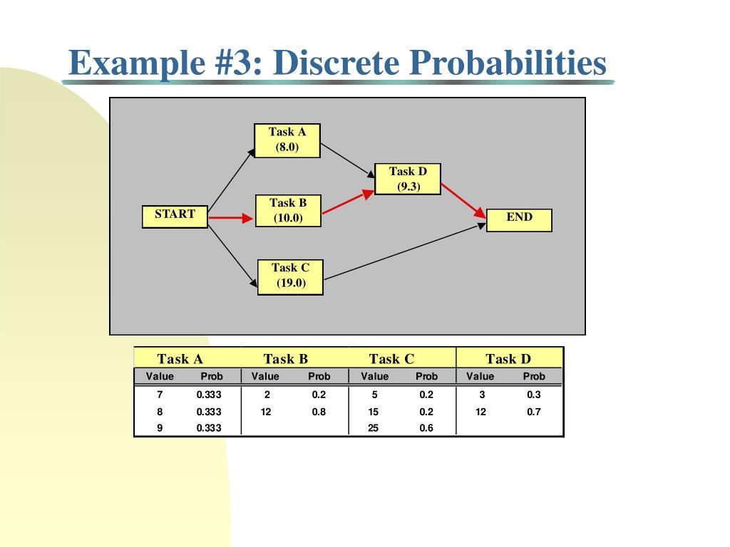 Example #3: Discrete Probabilities