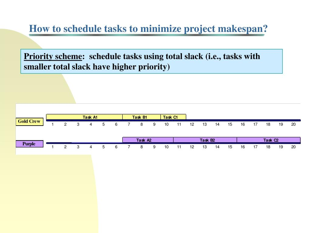 How to schedule tasks to minimize project makespan?