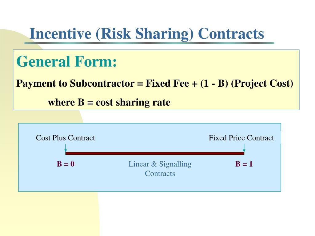Incentive (Risk Sharing) Contracts