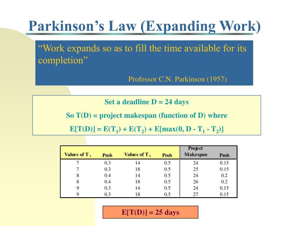 Parkinson's Law (Expanding Work)