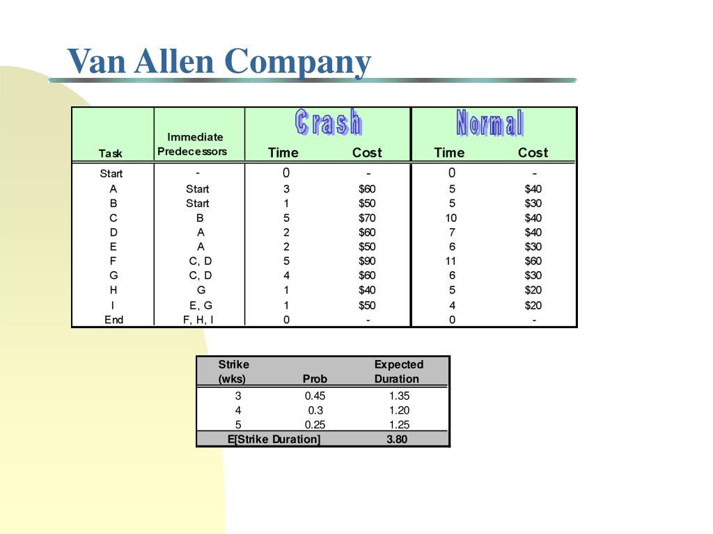 Van Allen Company