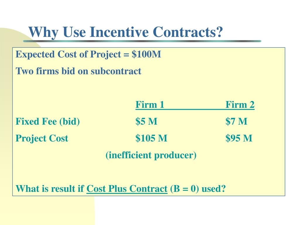 Why Use Incentive Contracts?