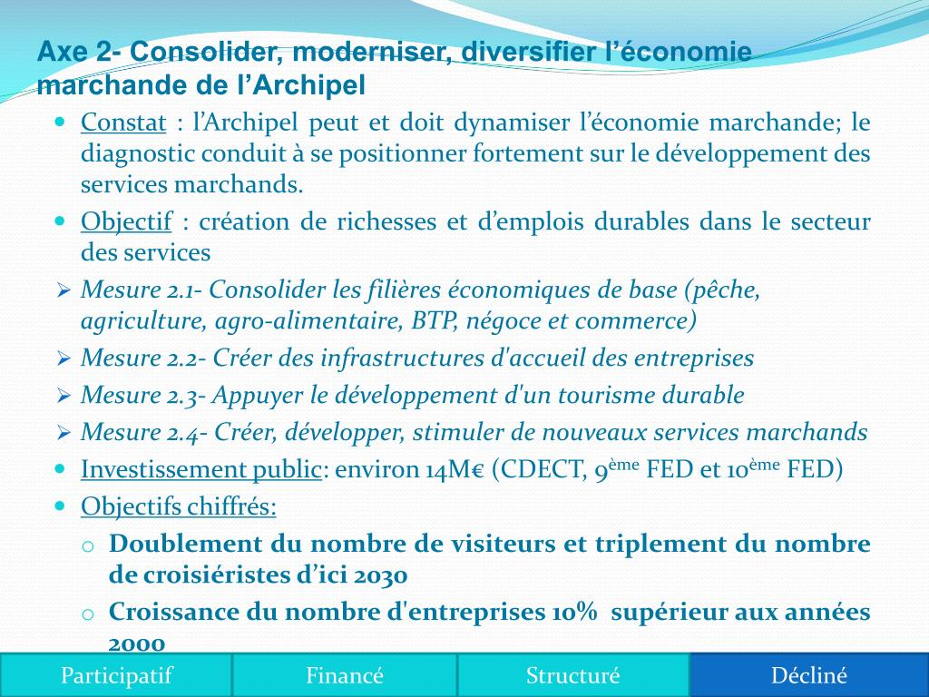 Axe 2- Consolider, moderniser, diversifier lconomie marchande de lArchipel