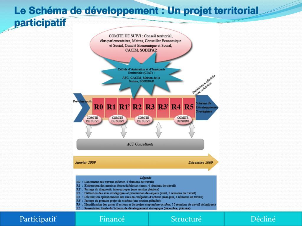 Le Schma de dveloppement : Un projet territorial participatif