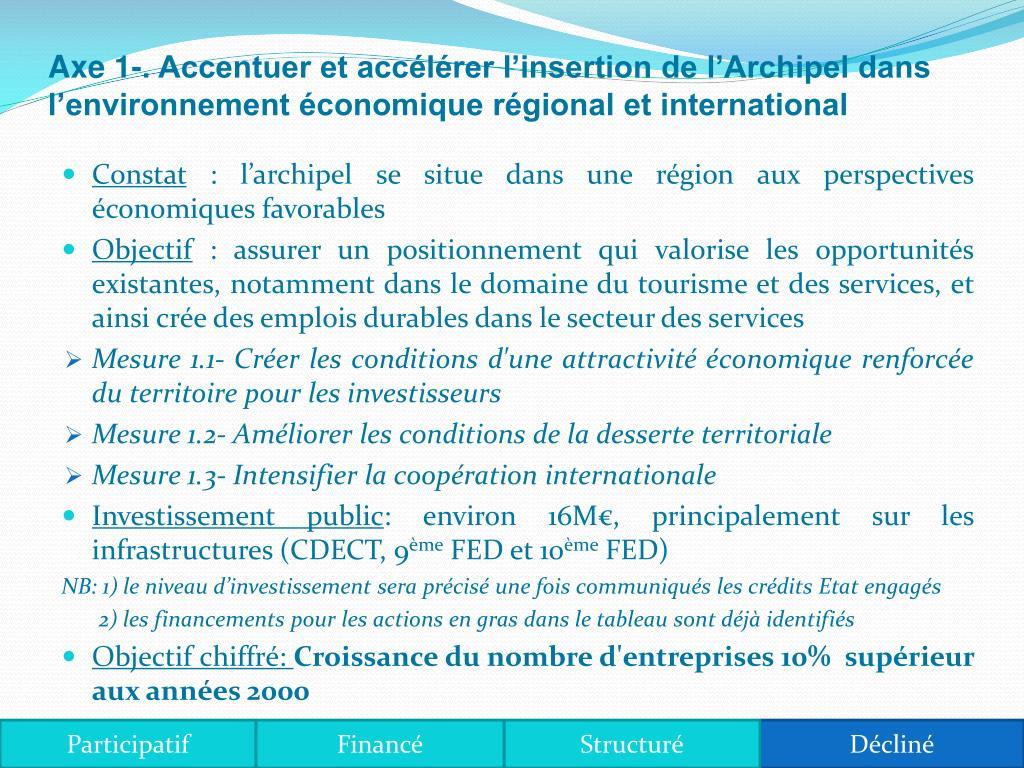 Axe 1-. Accentuer et acclrer linsertion de lArchipel dans lenvironnement conomique rgional et international
