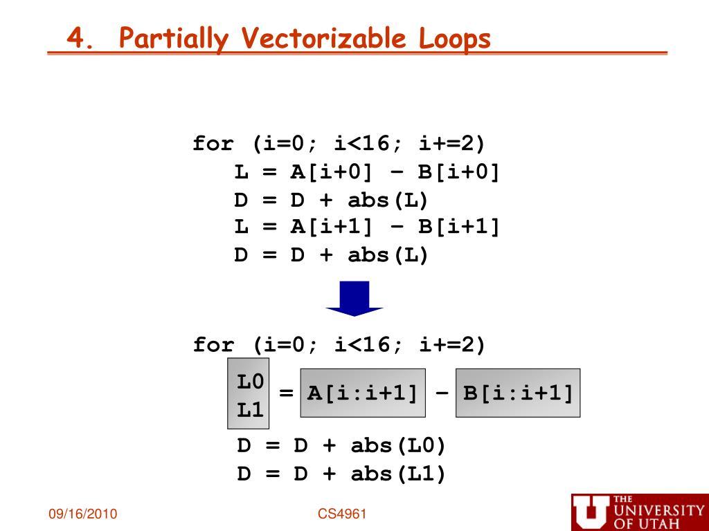 for (i=0; i<16; i+=2)
