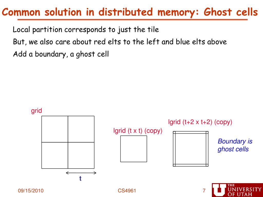 Common solution in distributed memory: Ghost cells