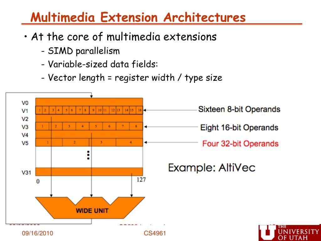 Multimedia Extension Architectures