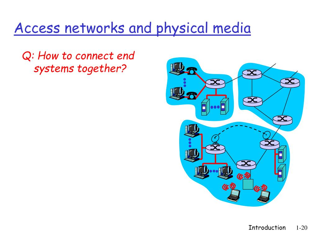 Q: How to connect end systems together?