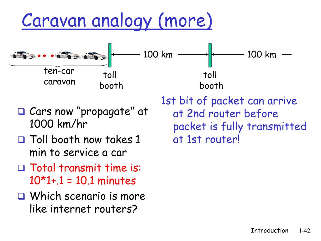 """Cars now """"propagate"""" at"""