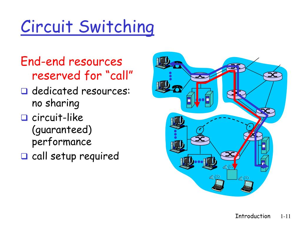 """End-end resources reserved for """"call"""""""