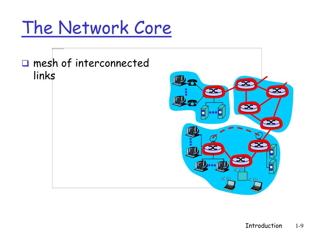 mesh of interconnected links