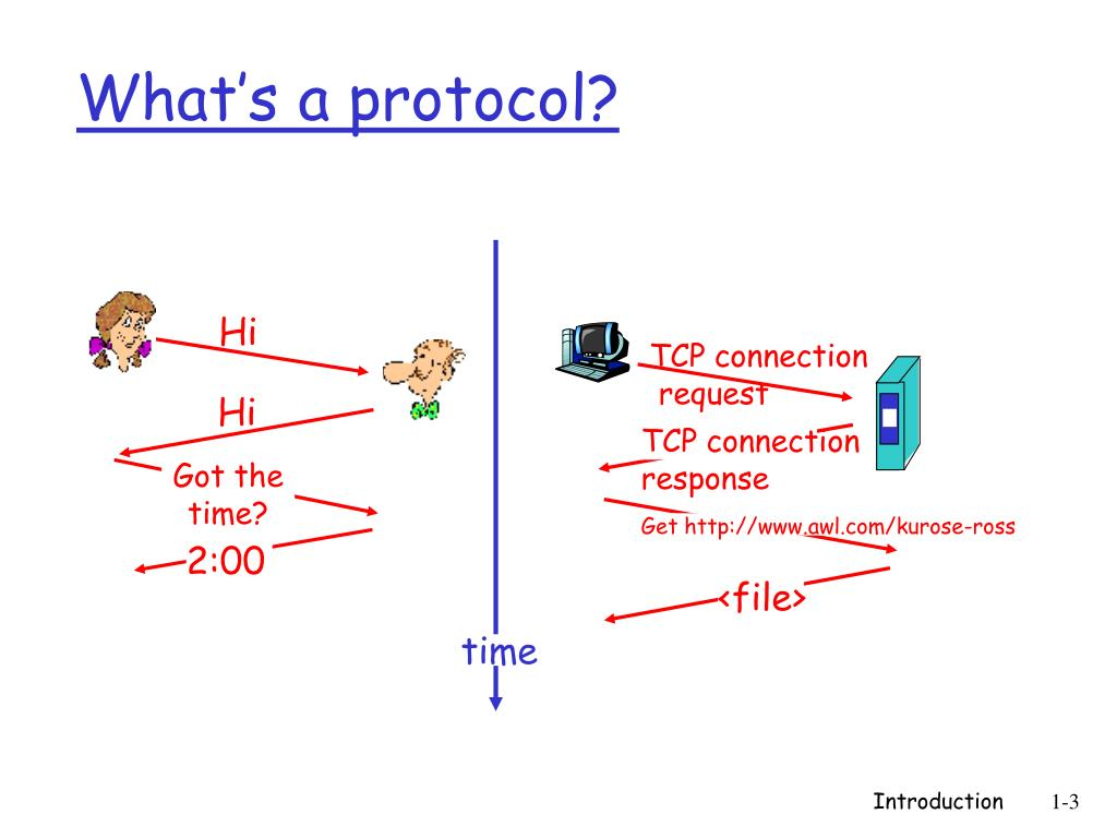 TCP connection