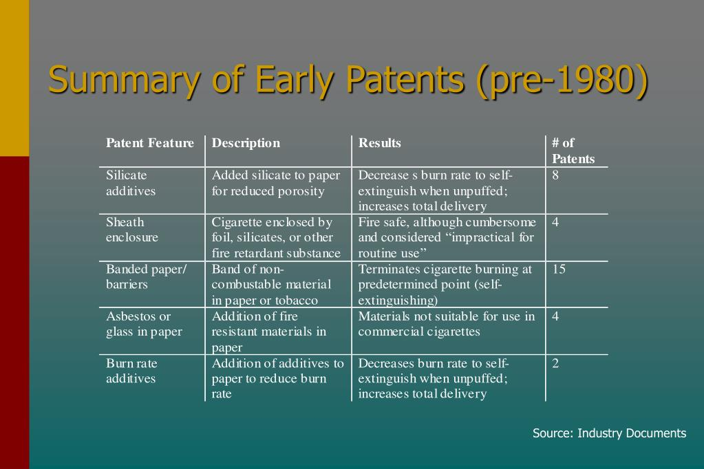 Summary of Early Patents (pre-1980)