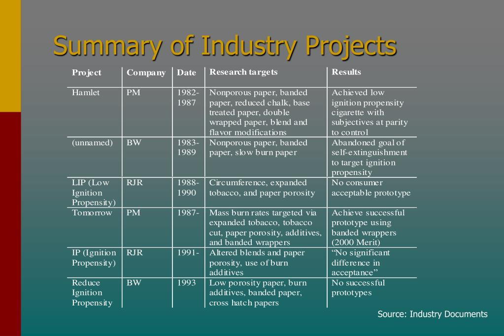 Summary of Industry Projects