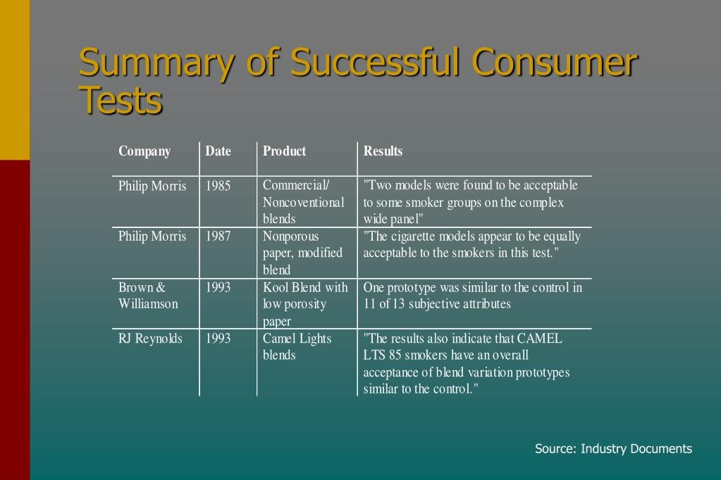 Summary of Successful Consumer Tests