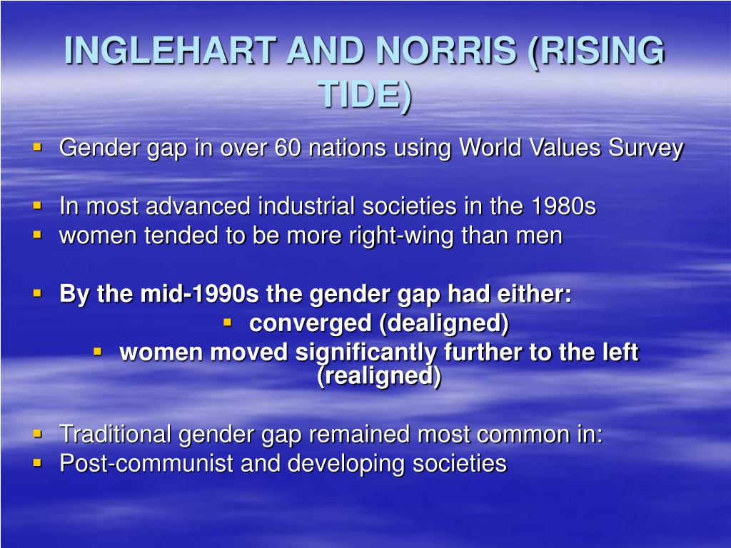 INGLEHART AND NORRIS (RISING TIDE)