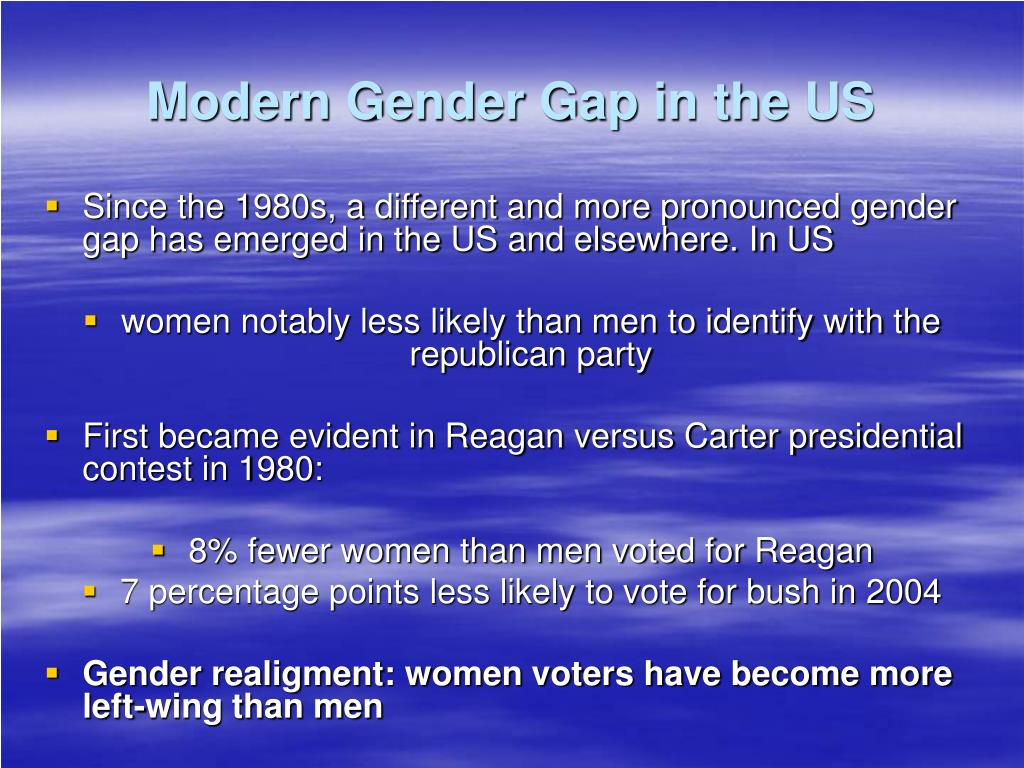 Modern Gender Gap in the US
