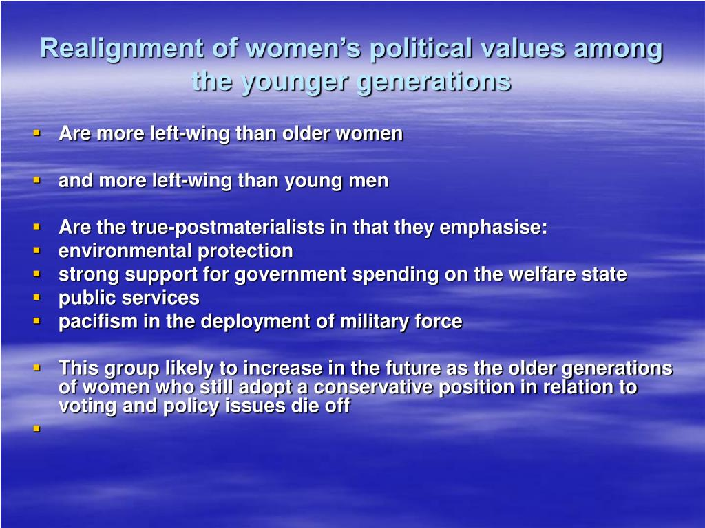 Realignment of women's political values among the younger generations