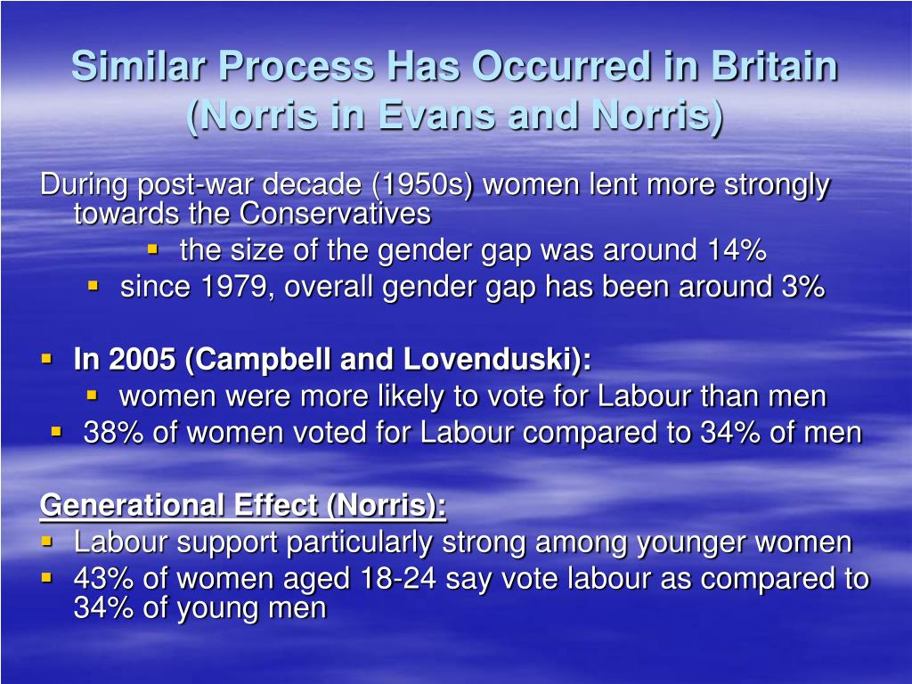 Similar Process Has Occurred in Britain (Norris in Evans and Norris)