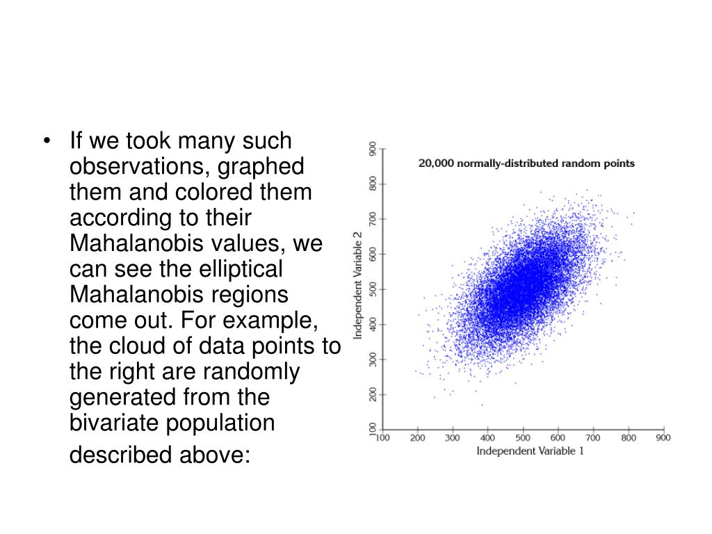 If we took many such observations, graphed them and colored them according to their Mahalanobis values, we can see the elliptical Mahalanobis regions come out. For example, the cloud of data points to the right are randomly generated from the bivariate population described above: