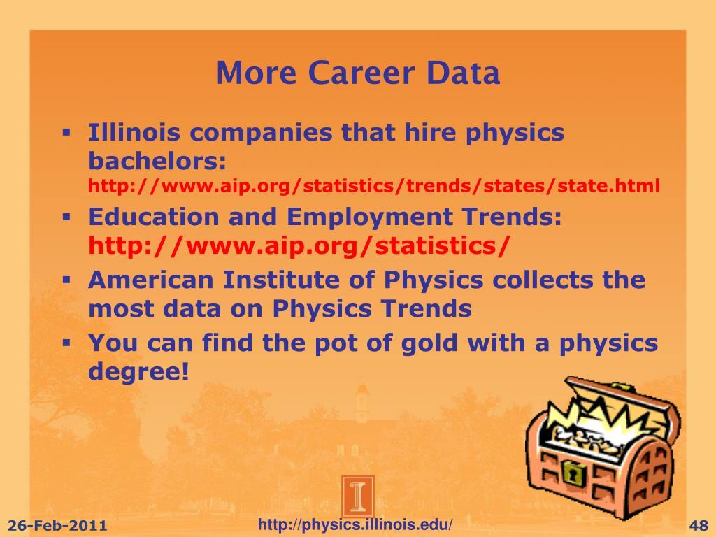 More Career Data
