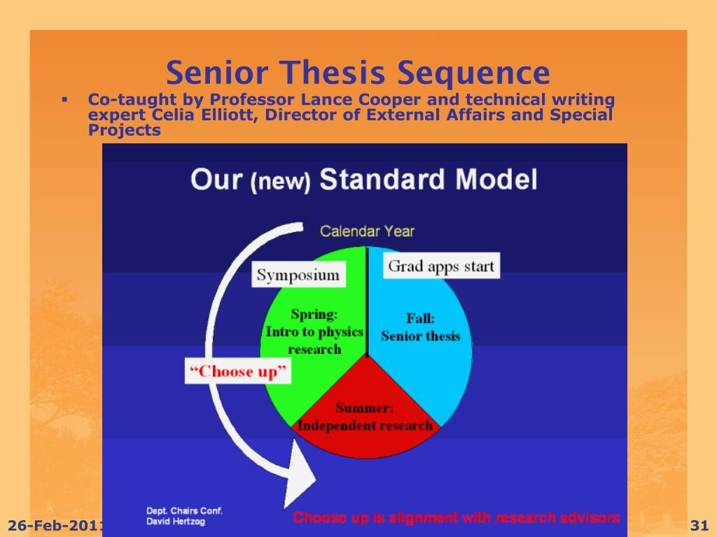 Senior Thesis Sequence