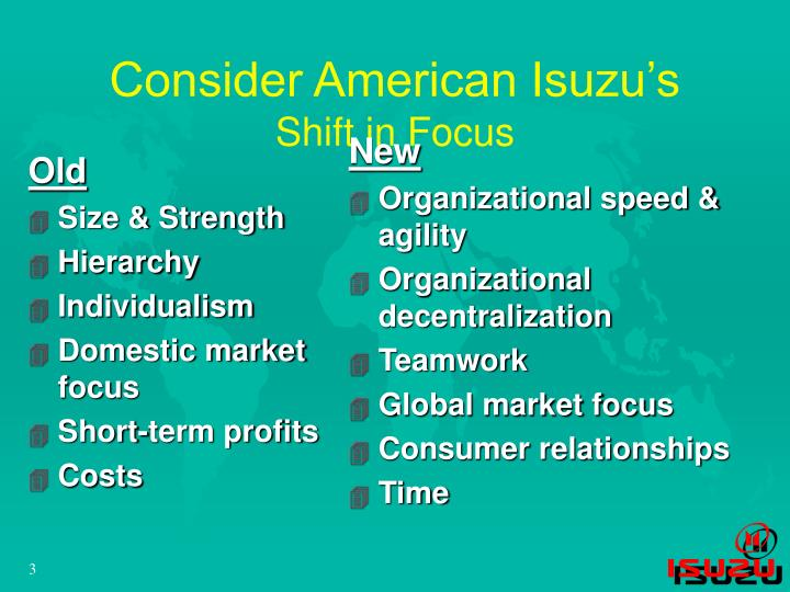 Consider american isuzu s shift in focus