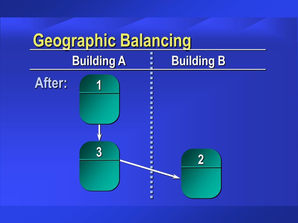 Geographic Balancing