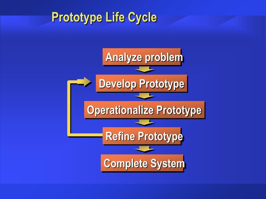 Develop Prototype