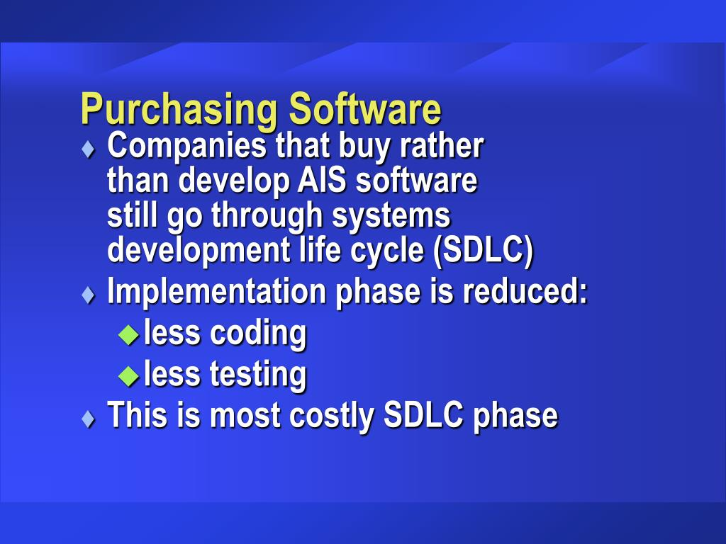 Purchasing Software