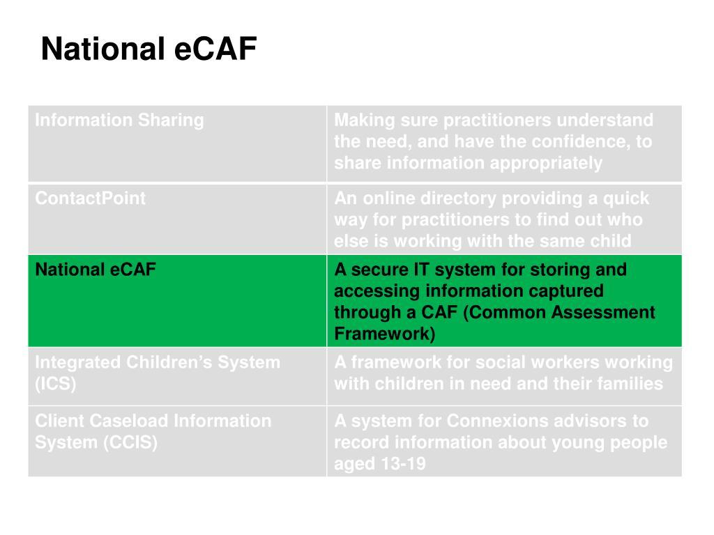 National eCAF