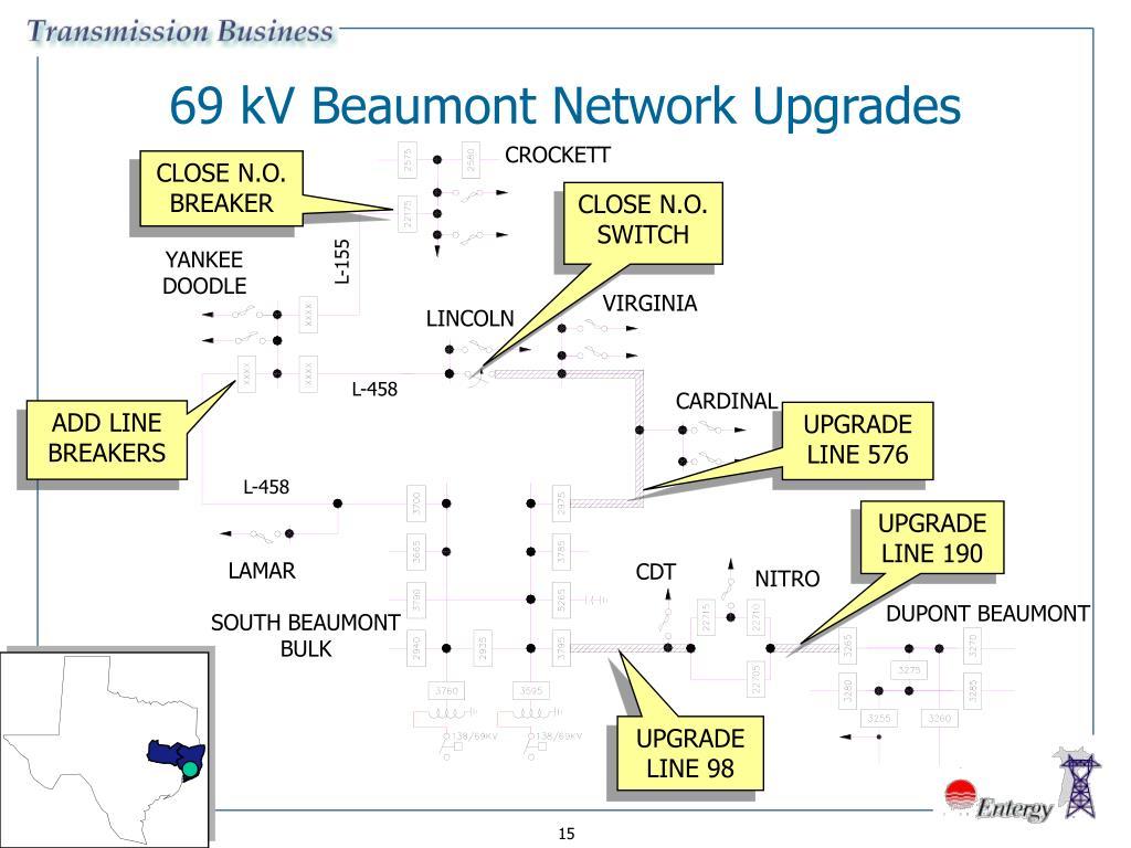 69 kV Beaumont Network Upgrades