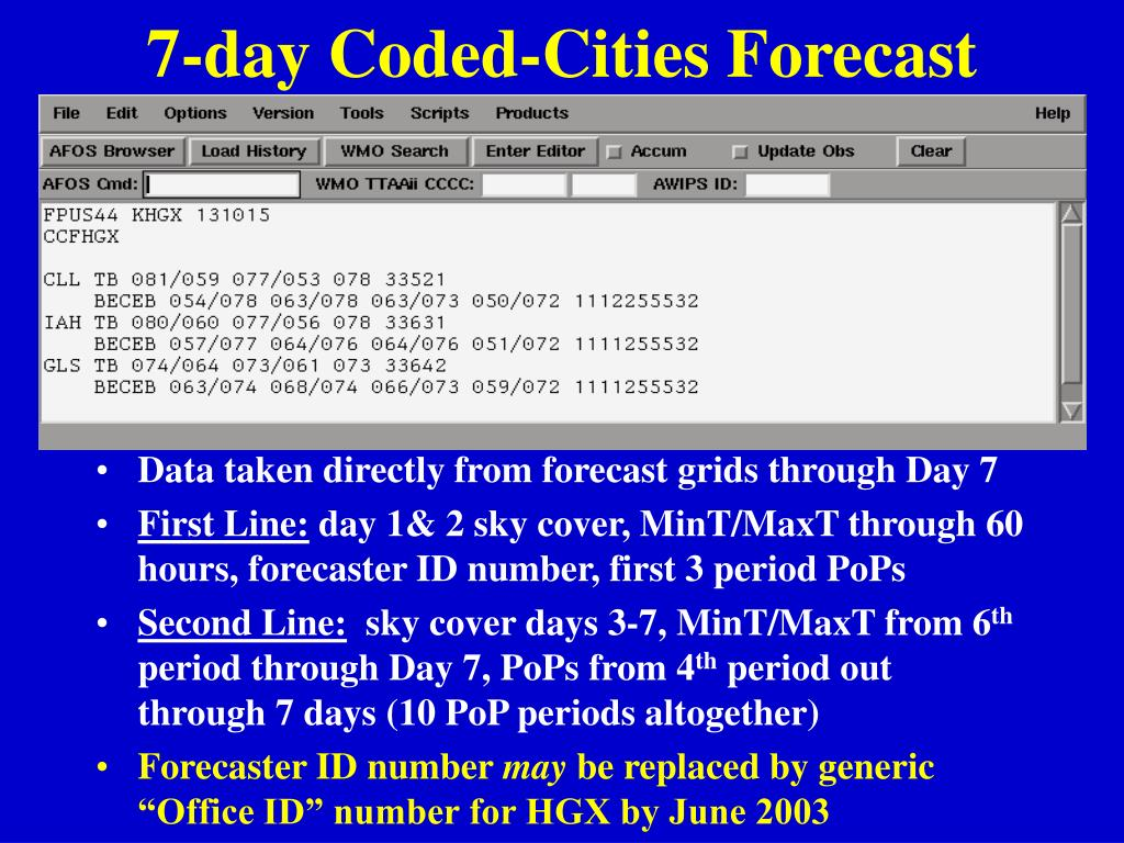 7-day Coded-Cities Forecast