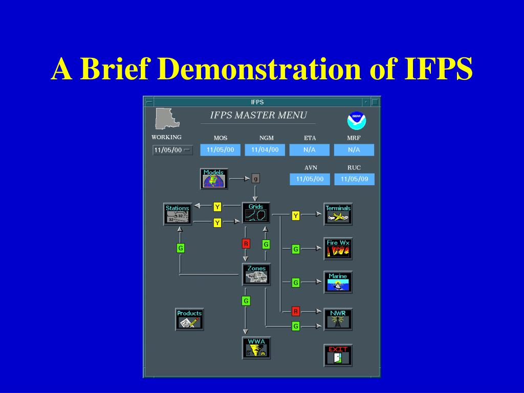 A Brief Demonstration of IFPS
