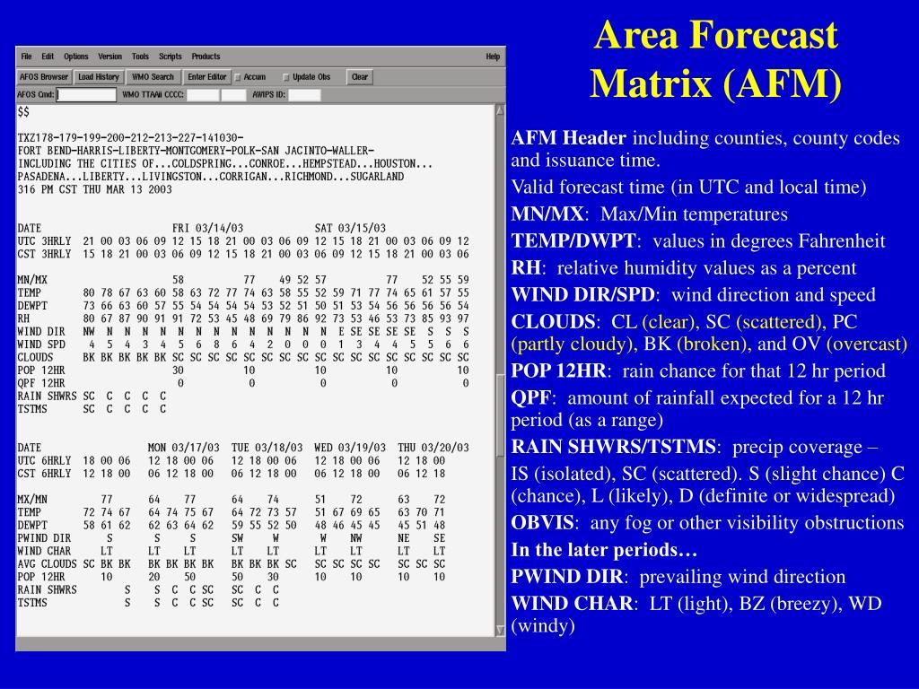 Area Forecast Matrix (AFM)