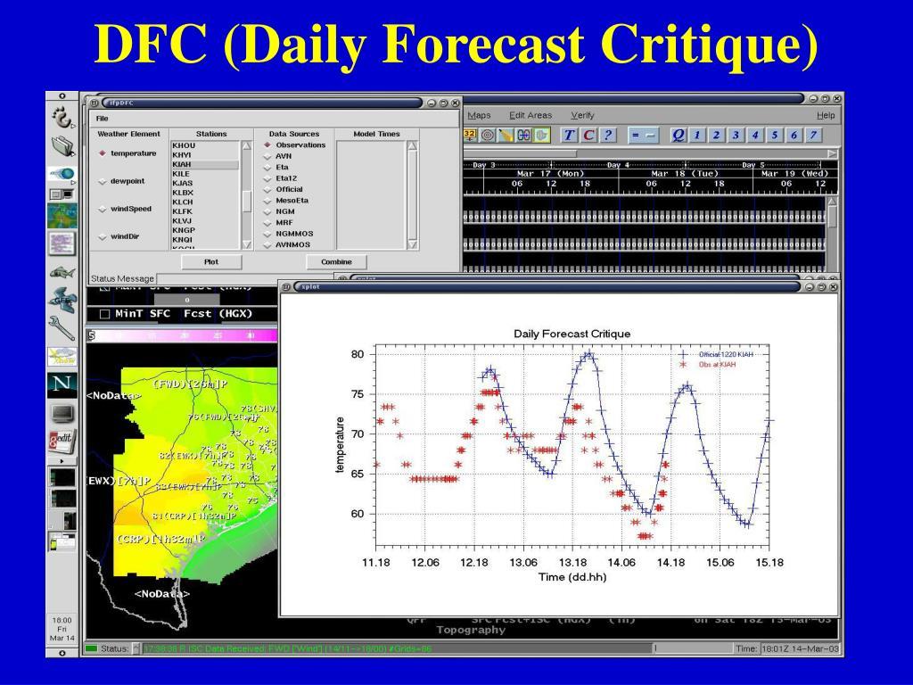 DFC (Daily Forecast Critique)