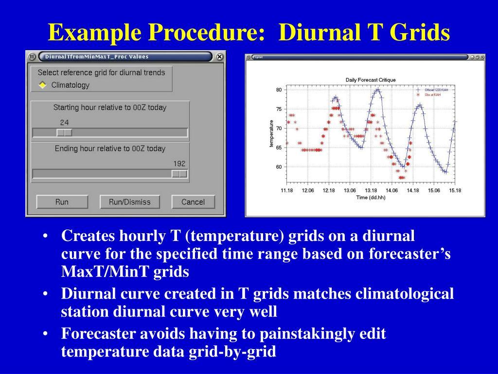 Example Procedure:  Diurnal T Grids