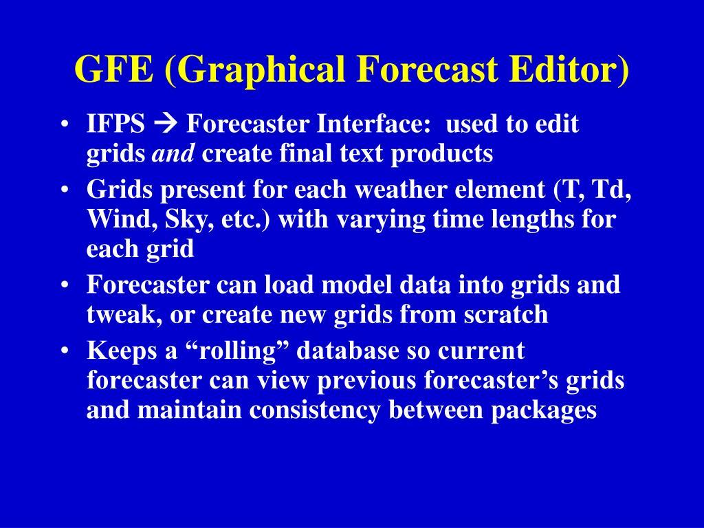 GFE (Graphical Forecast Editor)