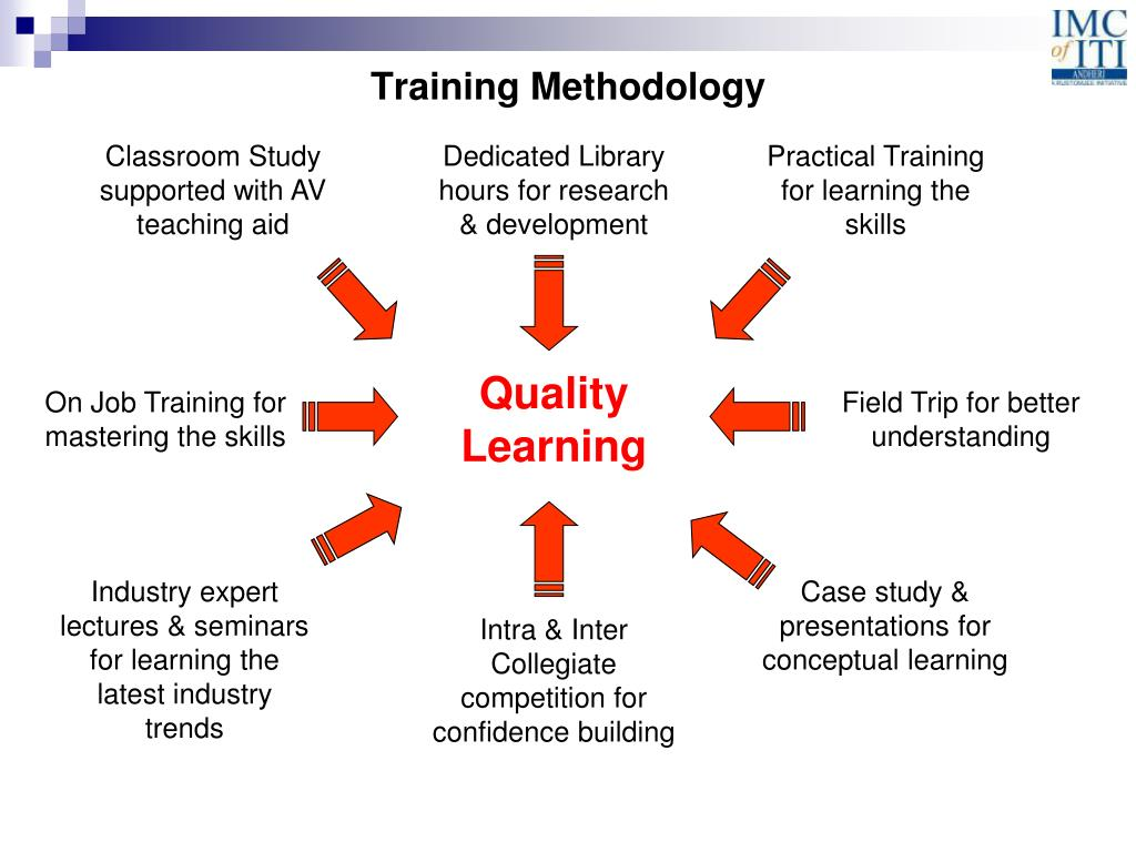 concept in research methodology Concept - a concept is a generally accepted collection of meanings or characteristics that are concrete whereas a construct- construct is image or answerscom® categories jobs & education education educational methods and theories research methodology what is the difference between concept.