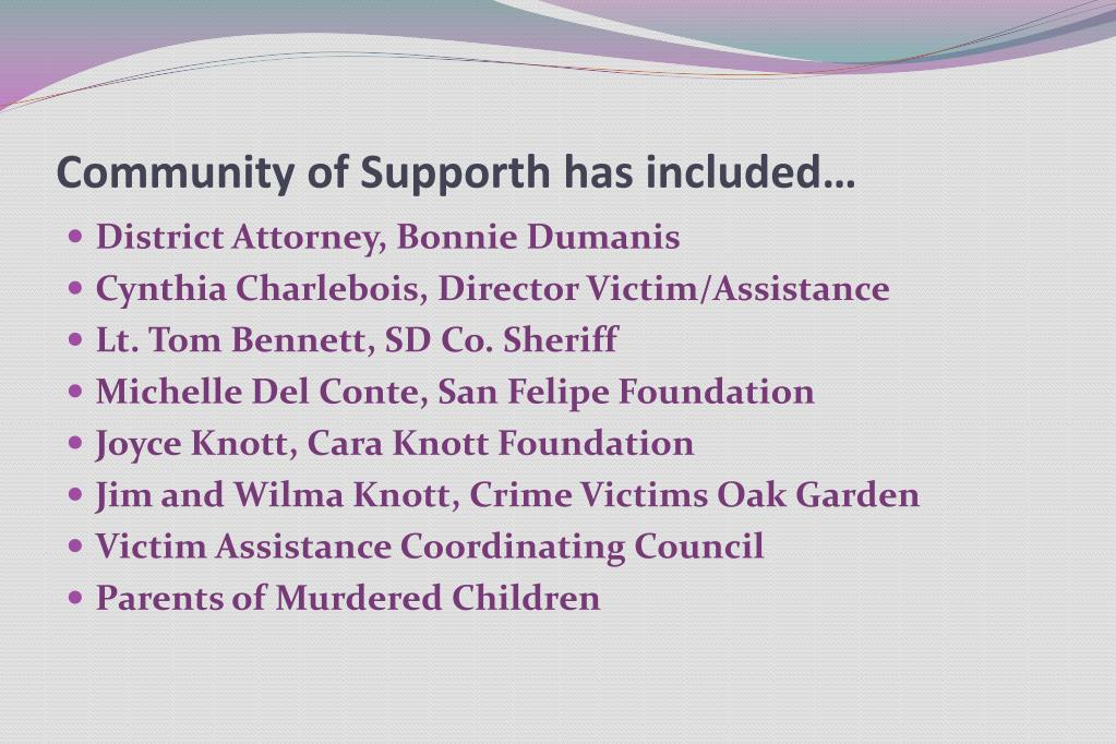 Community of Supporth has included…