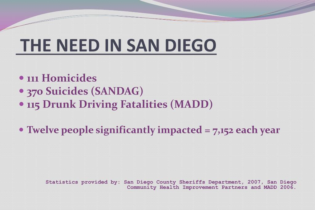 THE NEED IN SAN DIEGO
