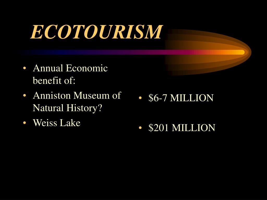 Annual Economic benefit of: